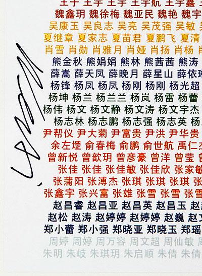 AiWeiwei2014Namelist400