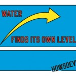 LAWRENCE WEINER, Water finds its own level, 2011